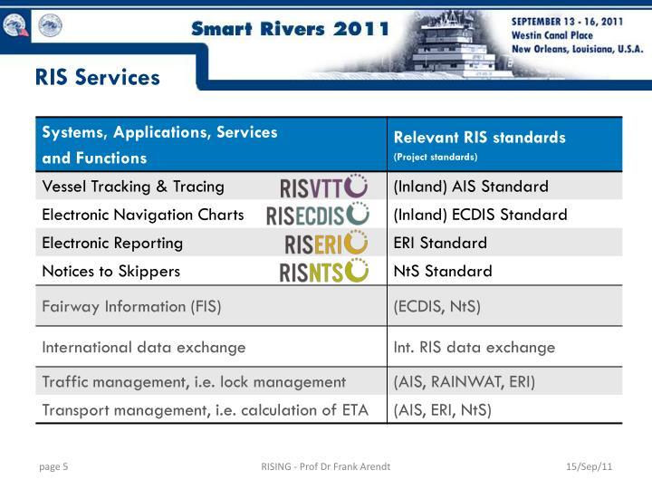 RIS Services