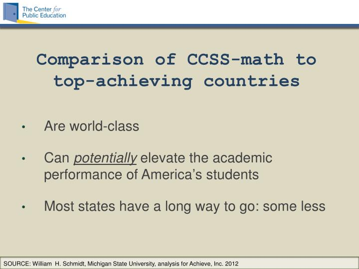 Comparison of CCSS-math to top-achieving countries