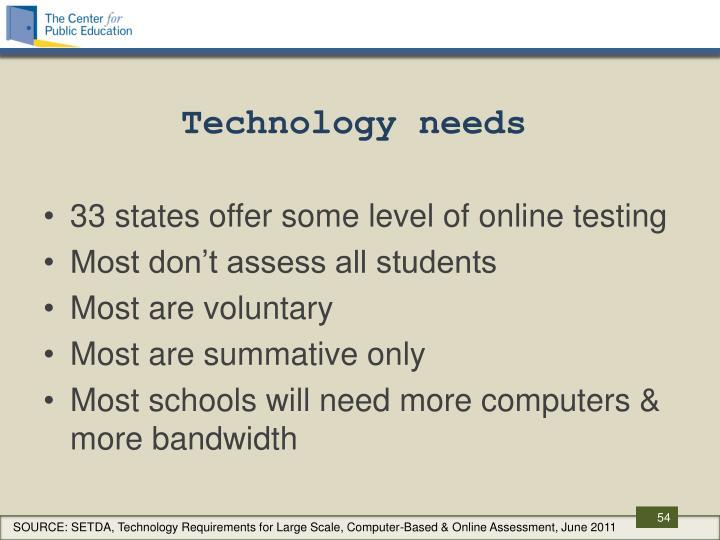 Technology needs
