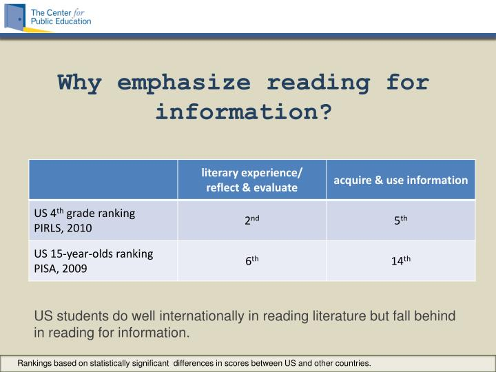 Why emphasize reading for information?
