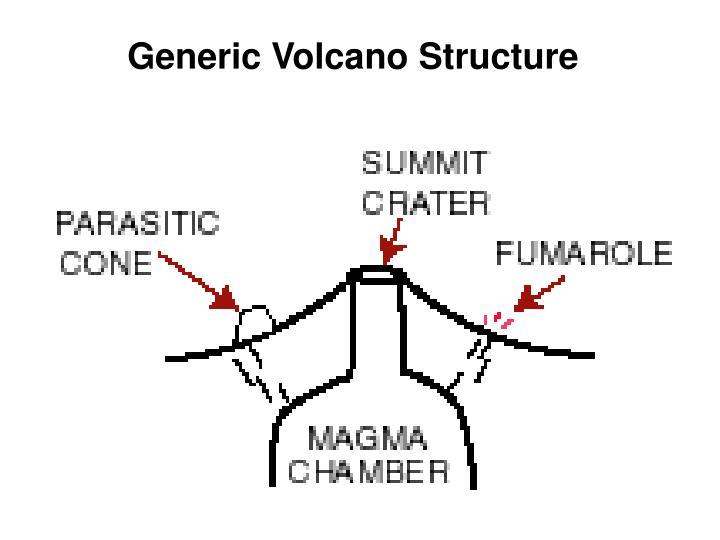 Generic Volcano Structure