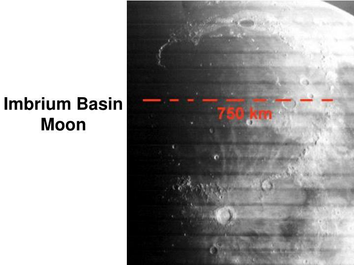 Imbrium Basin
