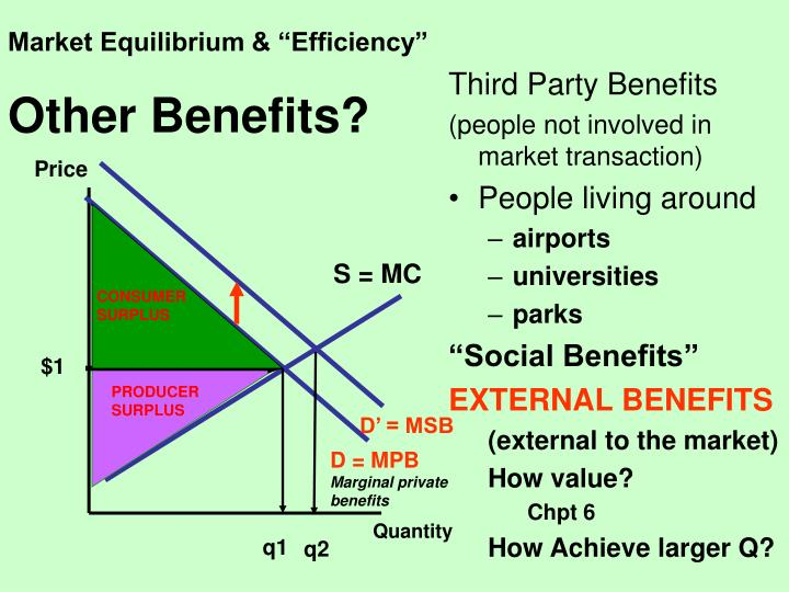 Third Party Benefits