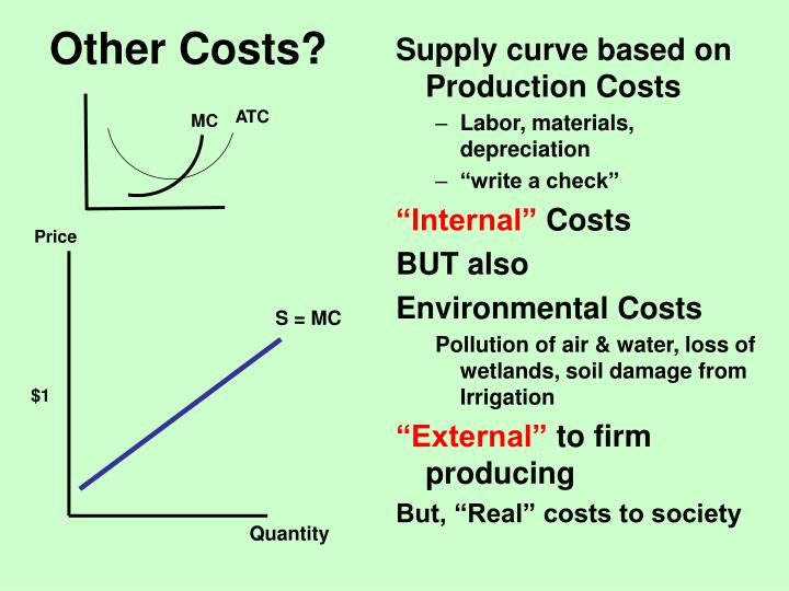 Supply curve based on Production Costs