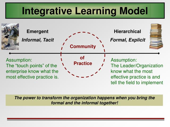 Integrative Learning Model