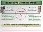 integrative learning model