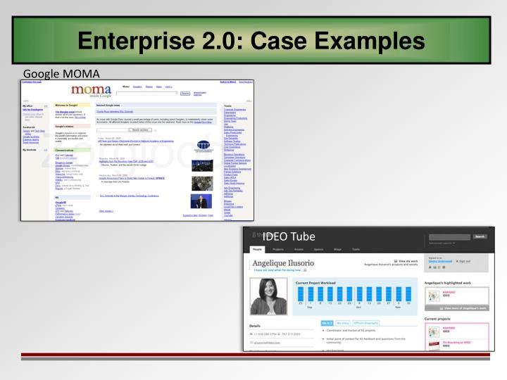 Enterprise 2.0: Case Examples