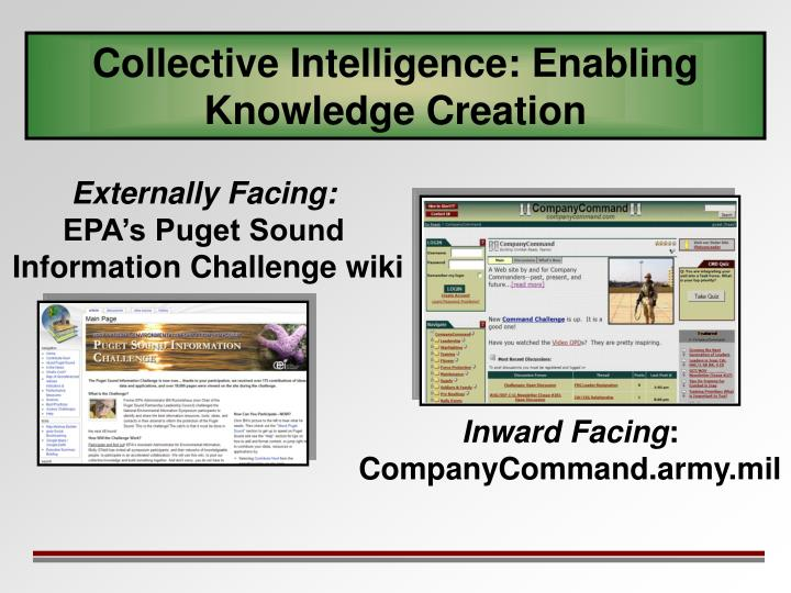 Collective Intelligence: Enabling Knowledge Creation