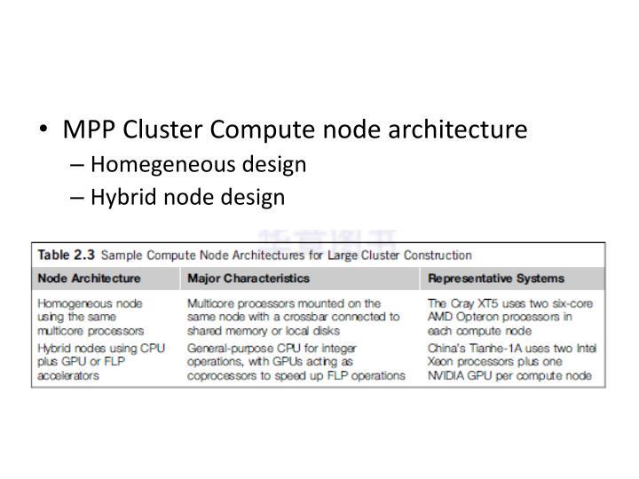 MPP Cluster Compute node architecture