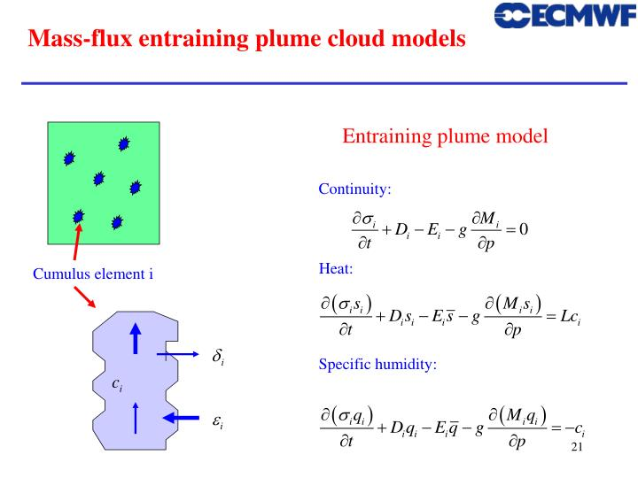 Entraining plume model