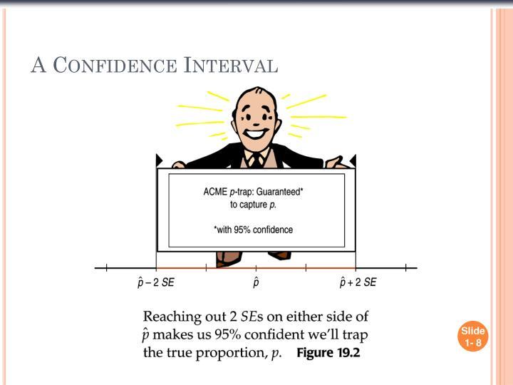A Confidence Interval