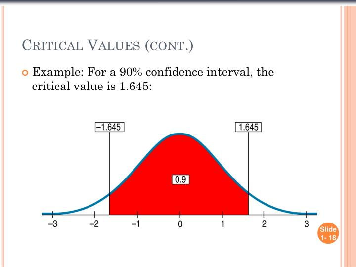 Critical Values (cont.)