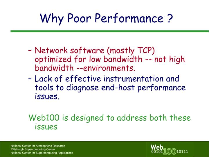 Why Poor Performance ?
