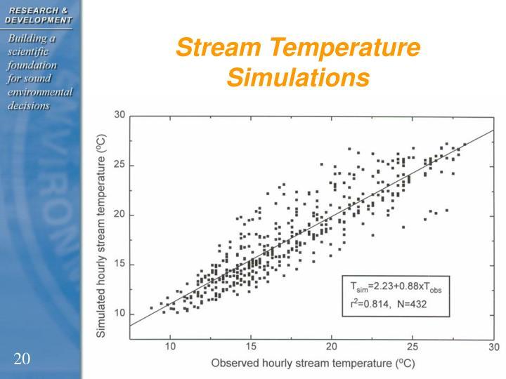 Stream Temperature Simulations
