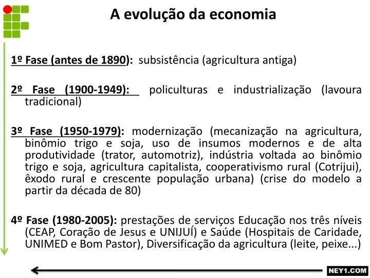 A evolução da economia