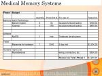medical memory systems33