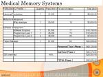 medical memory systems34