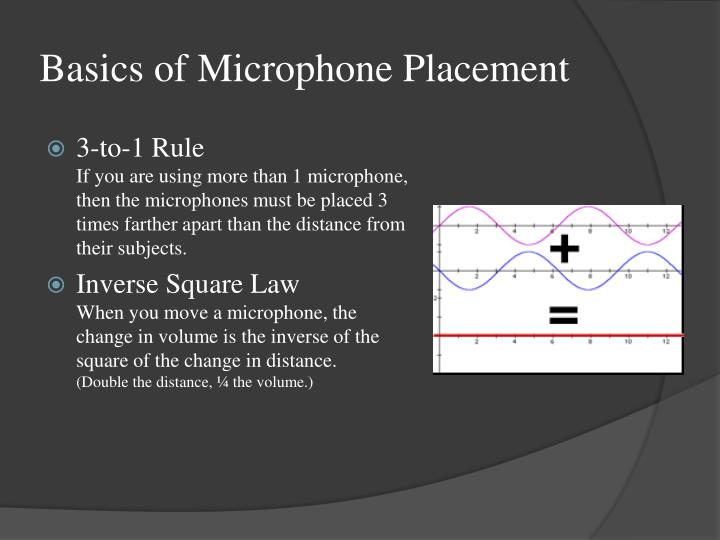 Basics of Microphone Placement