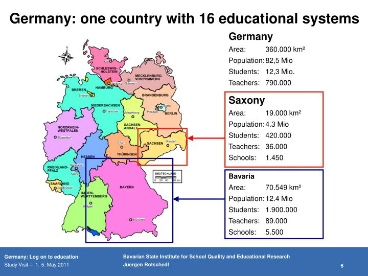 Germany: one country with 16 educational systems