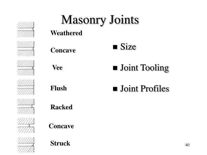 Masonry Joints