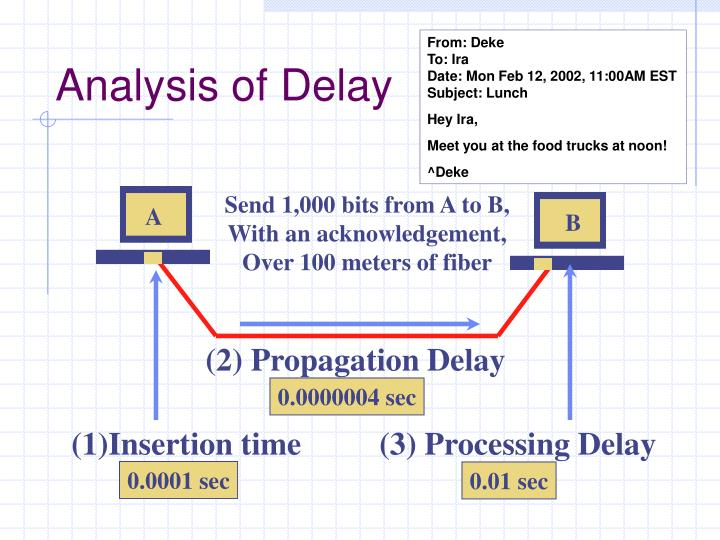 Analysis of Delay