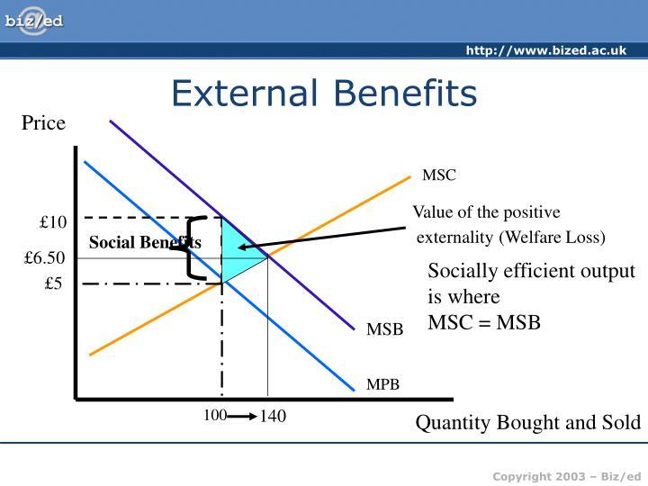 External Benefits