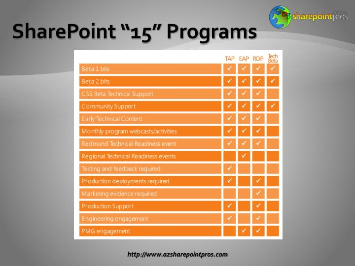 "SharePoint ""15"" Programs"