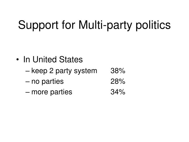 Support for Multi-party politics