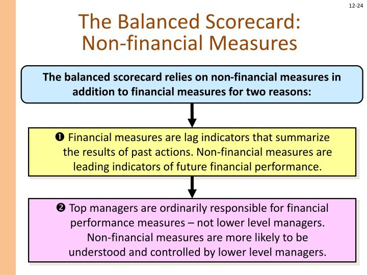 Financial measures are lag indicators that summarize