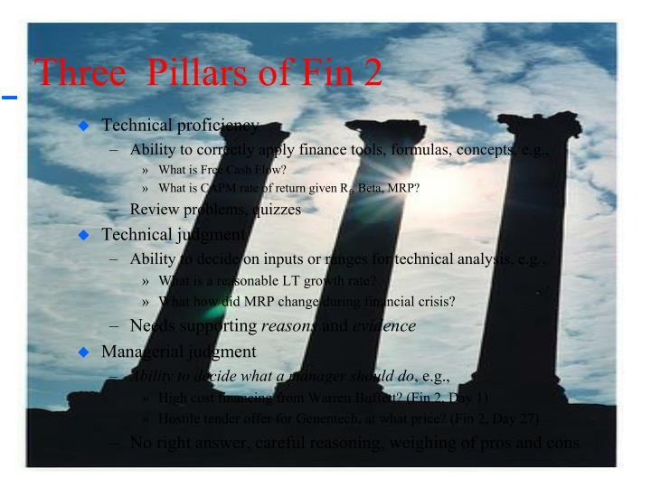 Three  Pillars of Fin 2