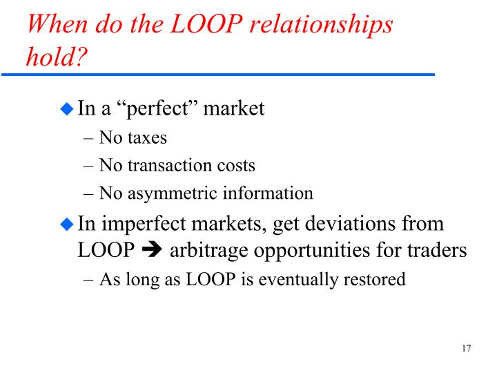 When do the LOOP relationships hold?