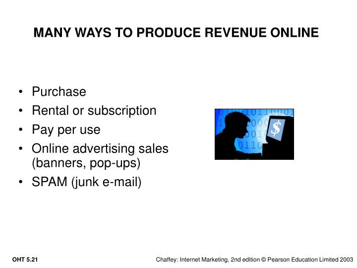 MANY WAYS TO PRODUCE REVENUE ONLINE