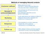 methods of managing inbound contacts