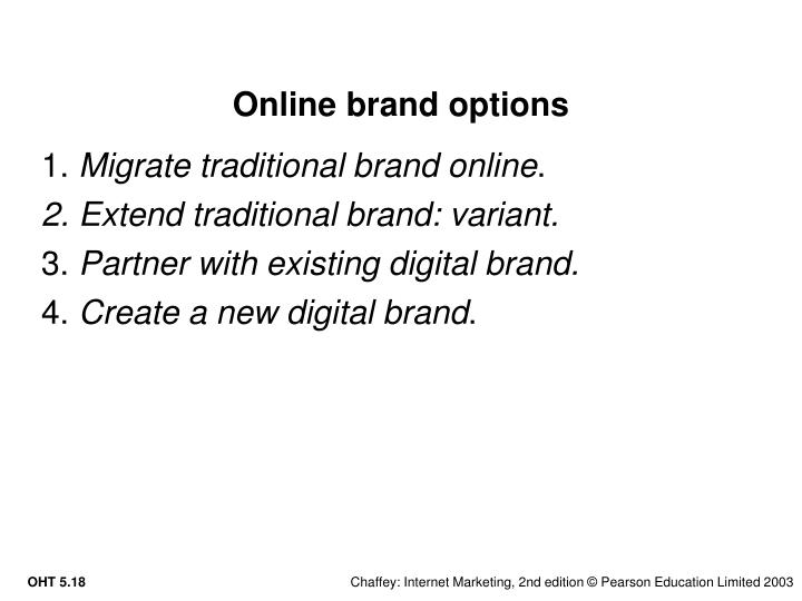 Online brand options