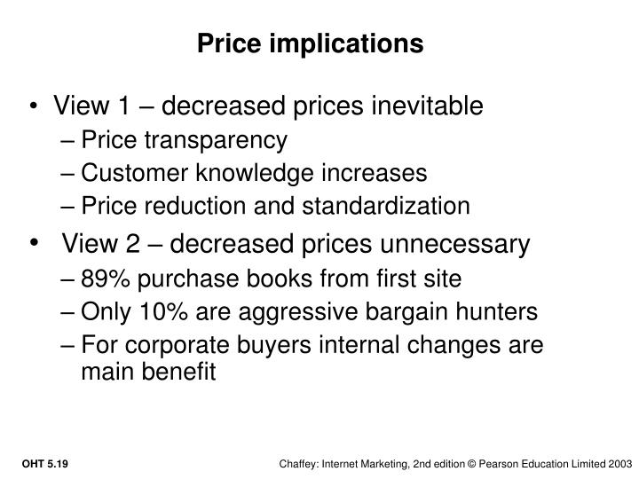Price implications