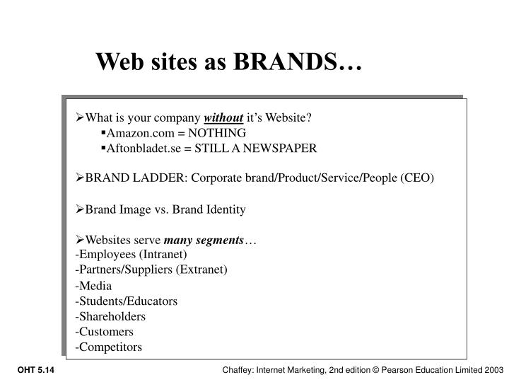 Web sites as BRANDS…