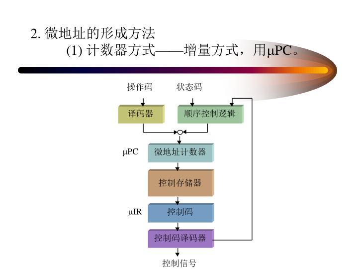 2. 微地址的形成方法