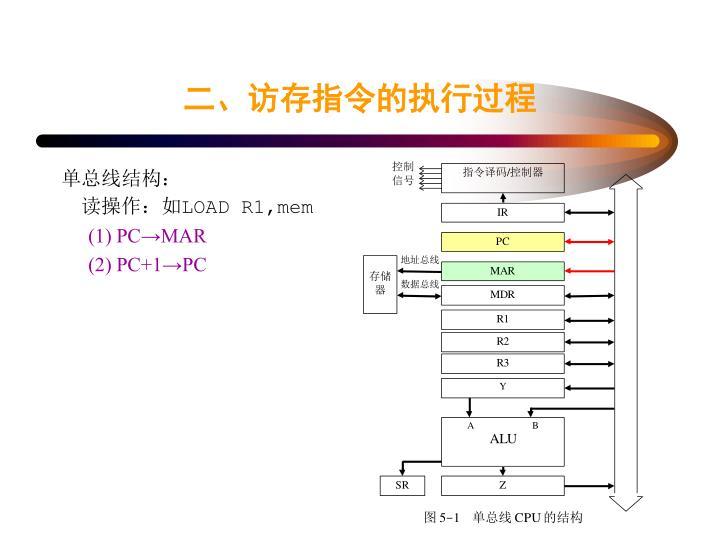 二、访存指令的执行过程