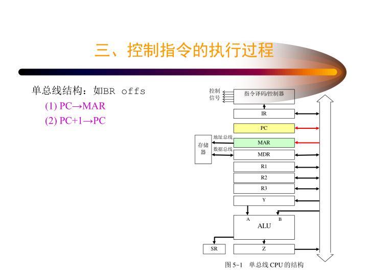 三、控制指令的执行过程