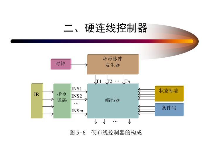 二、硬连线控制器