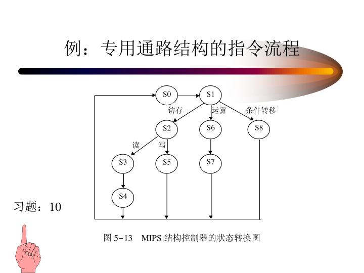 例:专用通路结构的指令流程