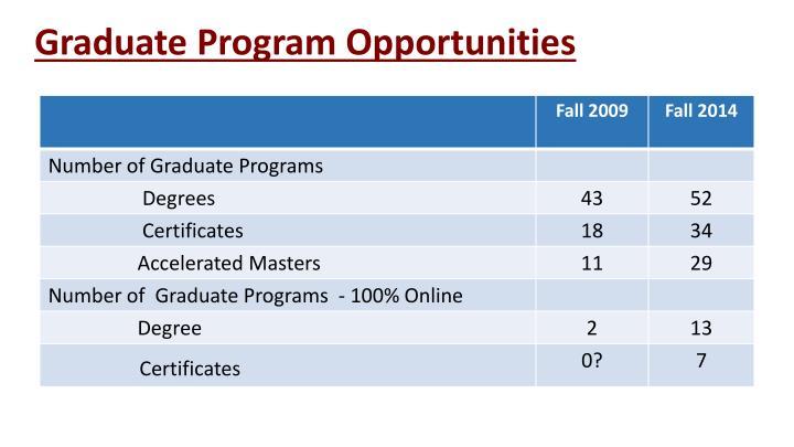 Graduate Program Opportunities