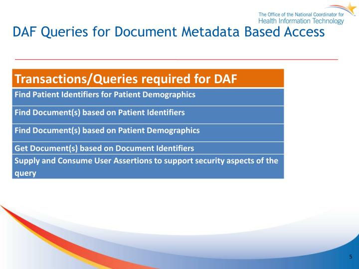 DAF Queries for Document Metadata Based Access