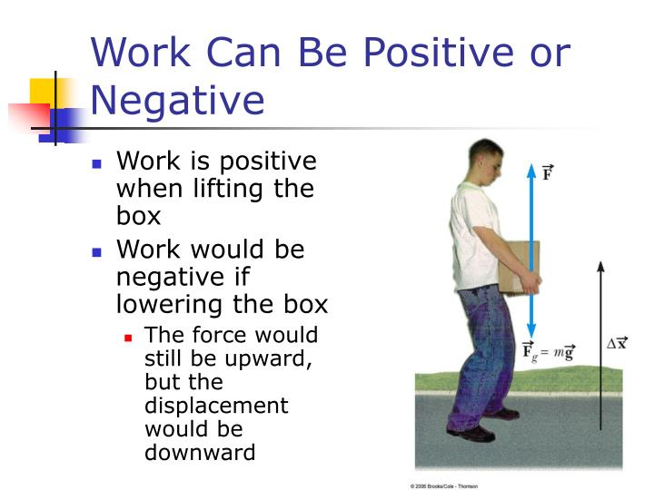 Work Can Be Positive or Negative