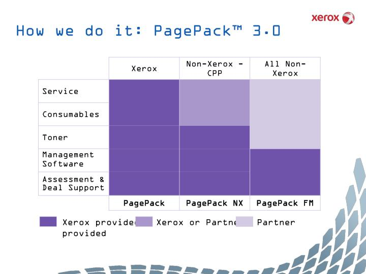 How we do it: PagePack™ 3.0
