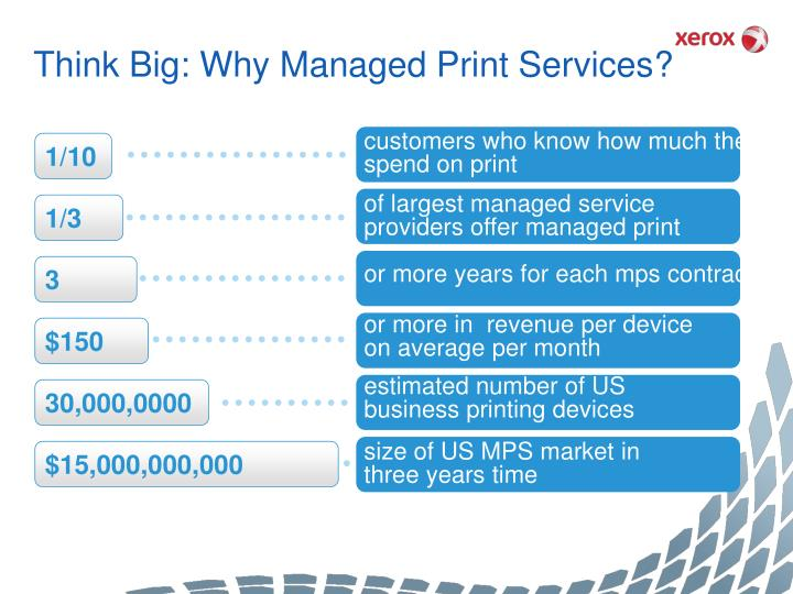 Think big why managed print services