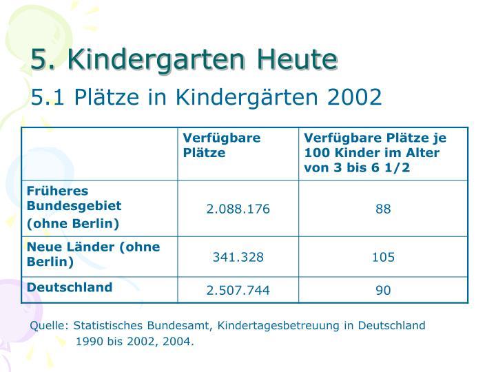 5. Kindergarten Heute