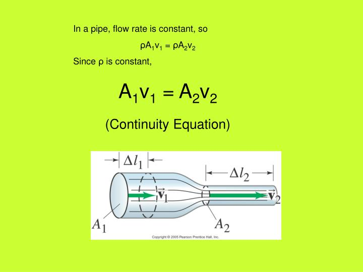 In a pipe, flow rate is constant, so