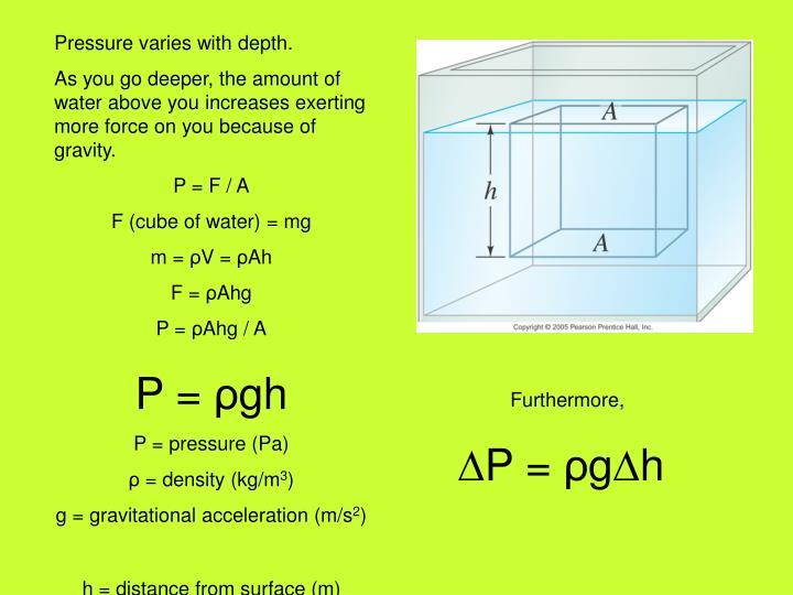 Pressure varies with depth.