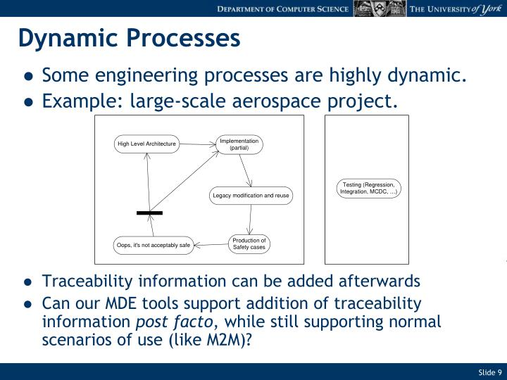 Dynamic Processes